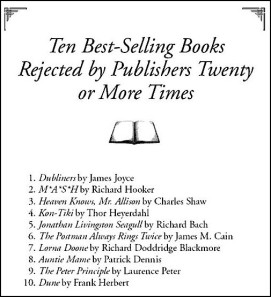sebuah buku 'harus' ditolak sebelum diterbitkan
